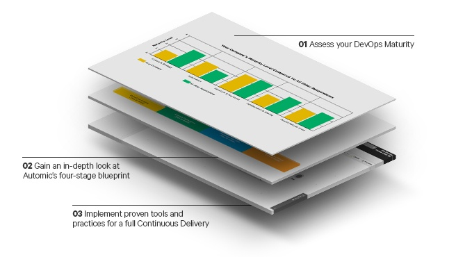 The Practical Blueprint to Continuous Delivery from Automic